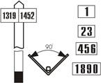 Знак «Путевой километровый знак» (местный)